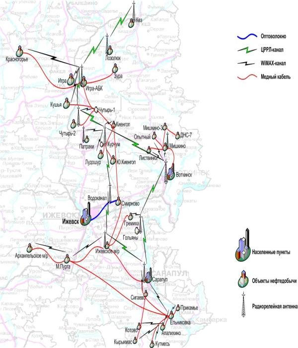 Схема телекоммуникационной